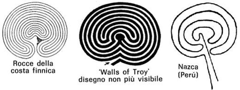 Rappresentazione grafica di alcuni esempi di labirinti