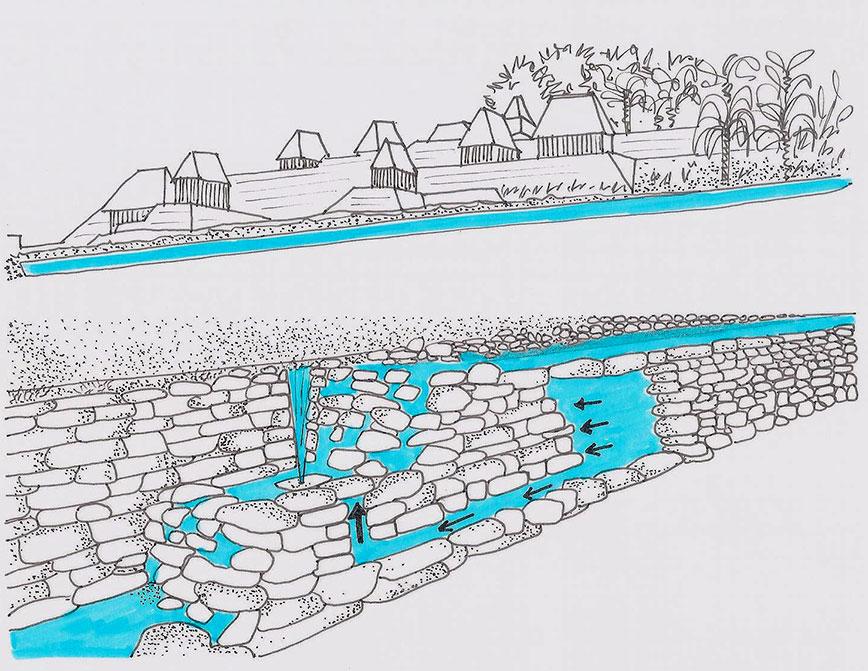 Struttura idraulica di Palenque