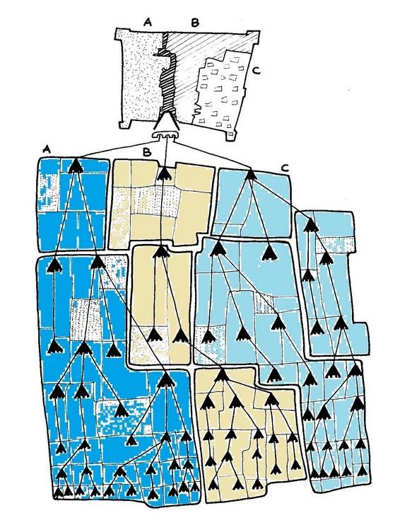 Schema della ripartizione delle quote d'acqua per eredità