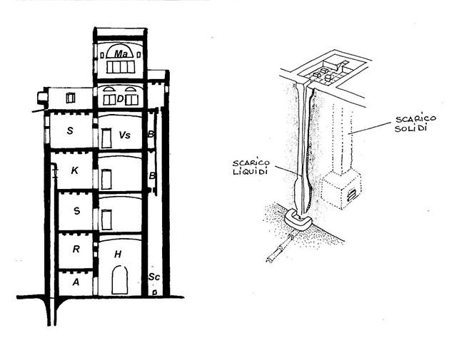 torre-bagno