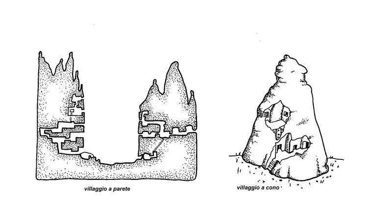 Rappresentazione di villaggio a parete e villaggio a cono in Cappadocia