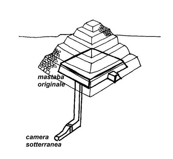 Piramide di Zoser (Egitto)