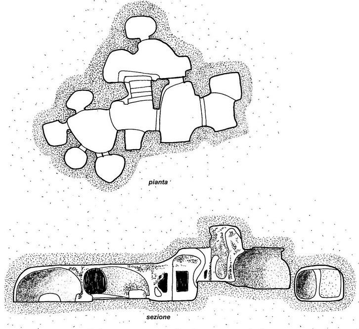 Ipogeo di Hal Saflieni (Malta) (Modificato da disegno di Magri)