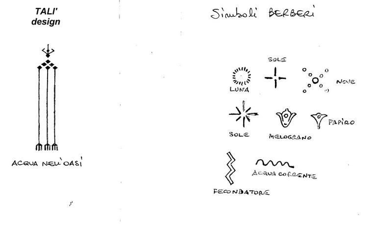Simboli Berberi