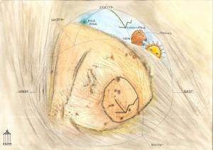 Macedonian Geoglyph, 23 July 356 b.C. birthday of Alexander the Great ( watercolor by Natalia Tarabella)