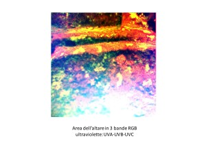 Altar area into three RGB ultraviolet bands UVA - UVB - UVC