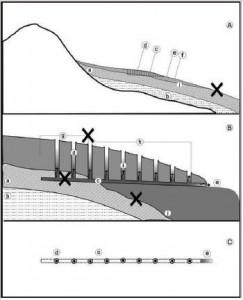 Fig.2 Valutazione critica dell'autore dei tunnel