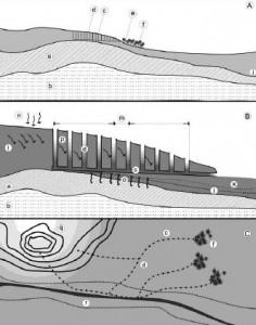 Fig.6 Tunnel di captazione di pianura e sul letto del fiume